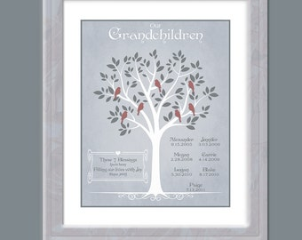 Grandchildren Birthdates - Important Dates With Names - Family Tree -  Christmas Gift for Grandparents - Nana and Papa Gift - Mimi