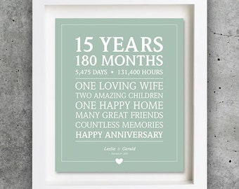 15th Wedding Anniversary Gift Ideas For Parents : 15th anniversary gift personalized anniversary custom anniversary ...