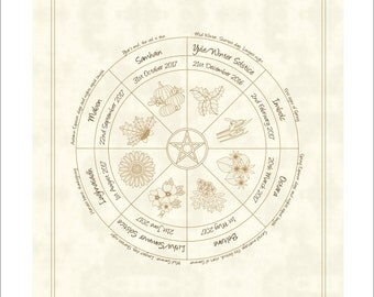 Digital Wheel of the Year Pagan / Wiccan Sabbat Calendar 2017