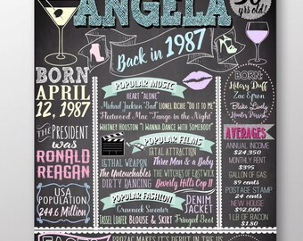 30 years old, dirty thirty birthday, dirty 30 birthday, her 30th birthday, 30th bday gift, 1987 birthday board, 1987 fact sign  BRDADL87
