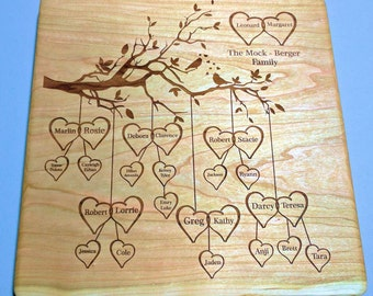 Family Tree Sign or Serving Board