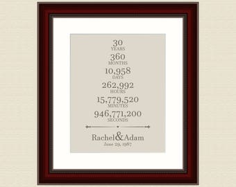 30th Anniversary Gift For Parents 40 Year Wedding Anniversary Gift ...