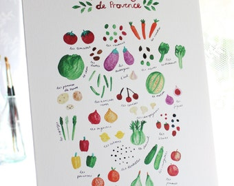 Les Fruits et Légumes de Provence print, various sizes