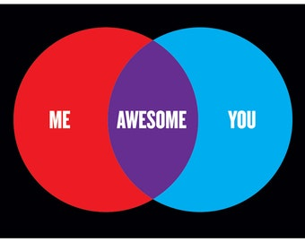 Greeting Card Me Plus You Equals Awesome - Blank Stationery Card - Venn Diagram - Love Anniversary Friendship Card - A7 Size