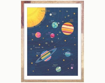 Solar System Print / 12 x 16 / Pink Navy Space Print / Outer Space Print / Space Themed Educational Art Print / Girl / Boy