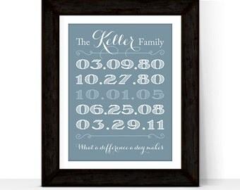 Christmas Gift for Mother | Print or Canvas Wall Art | Personalized Gift for Mom | What a difference a day makes | special dates
