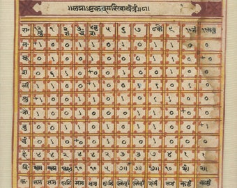 19th century Jain Astrological Cosmological Painting