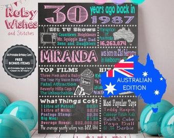 Personalised 30th Birthday 1987 Chalkboard Printable- Australian