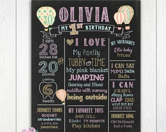 Hot air balloon First Birthday Chalkboard Sign,Hot air balloon 1st birthday sign, Girl 1st Birthday, Chalkboard Poster,Board,PRINTABLE FILE