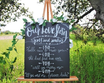 "Customizable ""Our Love Story"" Chalkboard Sign"