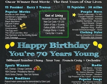 70th Birthday Gift for Dad Grandpa Chalkboard Poster File Born 1947 Fun Facts Year You Were Born Back in 1947 70 Years Ago JPG FILES Blue N