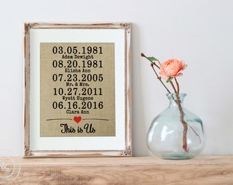 This Is Us Family Name Sign on Burlap Mothers Day Gift This Is Us TV Show Parents Anniversary Birthday Gift for Mom Mother of the Bride Gift