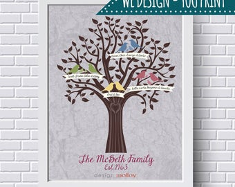 Personalized Family Tree Printable -Digital File- Gift for Grandparents - Custom Family Tree Wall Art - Anniversary- Mother's Day- Christmas