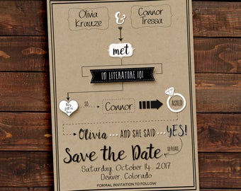 Save the Date Funny, Save the date Flowchart, Save the Date template