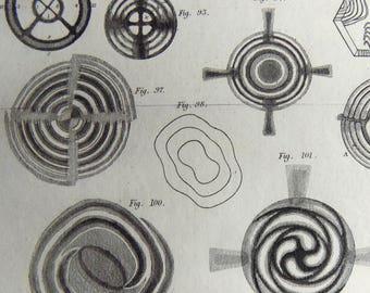 1840 - óptica - Original antiguo grabado en acero. Efecto visual. Ojo. Visión. Medicina. Ciencia.