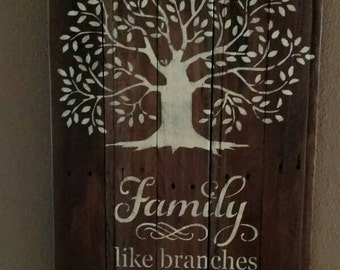 Family, like branches on a tree. Pallet sign