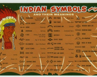 American Indian Symbols and Their Meanings Postcard
