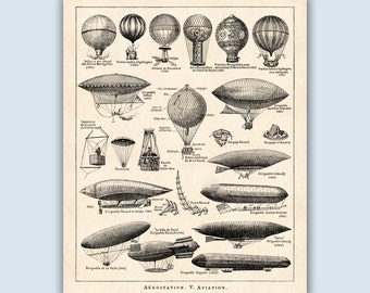 Hot Air Balloon Art, Air Balloon Aircraft, Air Balloon Decor, Air Balloon Print, Aircraft Decor, Airship Poster, Balloon Wall Art