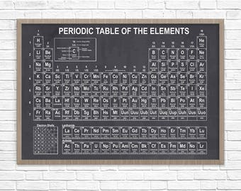Periodic Table of Elements, Periodic Table Print, Science Poster, Chemistry Poster, periodic table art, table of elements, periodic elements