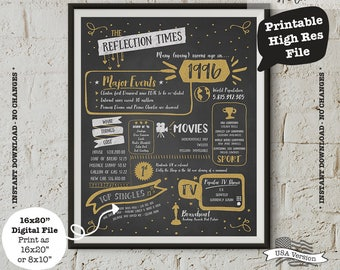 21 Birthday Poster, Fun Facts 1996, 21 Gift, Printable Birthday Poster