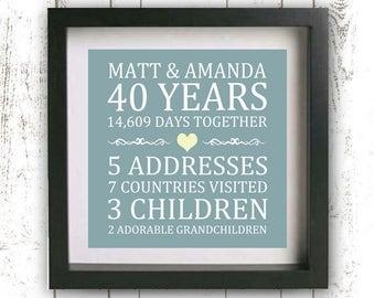 Printable Gift - Parent's Anniversary - Custom Gift - Family Sign - Gift for Spouse - Family Name Sign - Gift for her