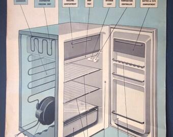 Original Vintage Retro Poster/Sign ELECTRIC COMPRESSOR REFRIGERATOR 1960s