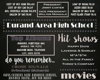1977 Reunion- Chalkboard, High School Reunion, Fun Facts, Custom- Poster