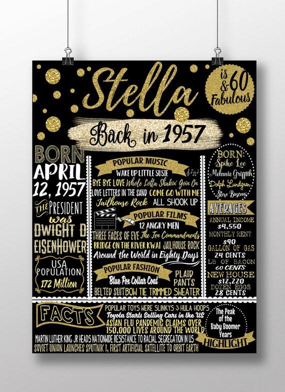 Etsy 60Th Birthday Invitations is amazing invitation layout