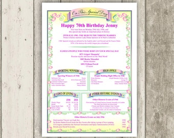 Personalised 70TH BIRTHDAY Gift 'Day You Were Born' History Certificate, Unique 70th Keepsake, Mum Dad Wife Husband Grandma Grandpa Nana Pa