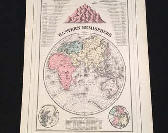 1894 Map of the Eastern Hemisphere, Showing its Principal Mountains & Rivers, Original Hand-Colored Antique Map