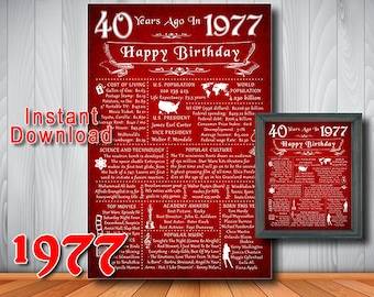 1977 - 40th Birthday Chalkboard Sign, Сelebrate 40 Birthday, Ruby Chalk, USA Events, Born in 1977, Instant Download DIGITAL FILES (#460.d1)