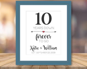 10th Anniversary Gift For Him Print Artwork Personalized Cotton Art Print Custom Wall Art Cotton Fabric Unique Gifts Customized Presents