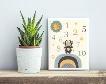 Nursery Art Decor, Kids Print, gender neutral nursery art, baby Monkey, gray, yellow, teal, turquoise, aqua, numbers decor, baby room decor