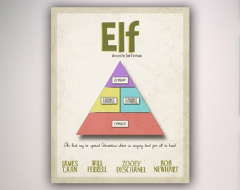 Elf Movie Poster / Minimalist Movie Poster / Wall Art / Movie Film Poster