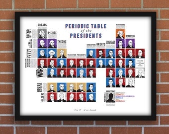 The Periodic Table of the Presidents Poster 2016