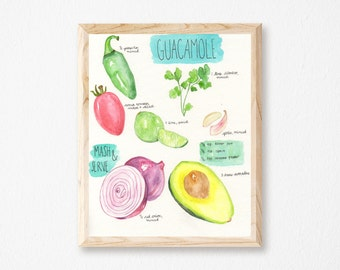 Guacamole Recipe Print - Guacamole Recipe Illustration - Watercolor Avocado Print - Watercolor Food Art - Watercolor Kitchen Decor