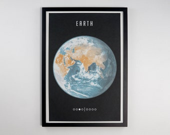 Earth - Solar System Astronomy Space Poster, NASA Print Silk Screened for Wall Decor, Screen Printed