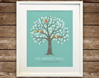 Family Tree Print, Personalized Family Tree, 3 Generations, Grandparents Gift, Custom Family Tree, PRINTABLE DIGITAL FILE