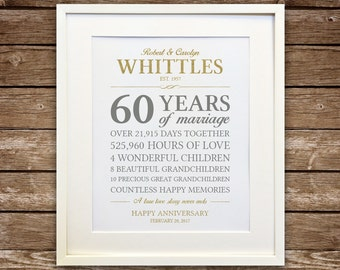 60th wedding anniversary gifts for parents australian