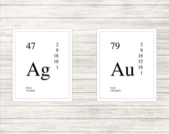 Au periodic table etsy periodic table elements silver and gold wall art print poster printable urtaz