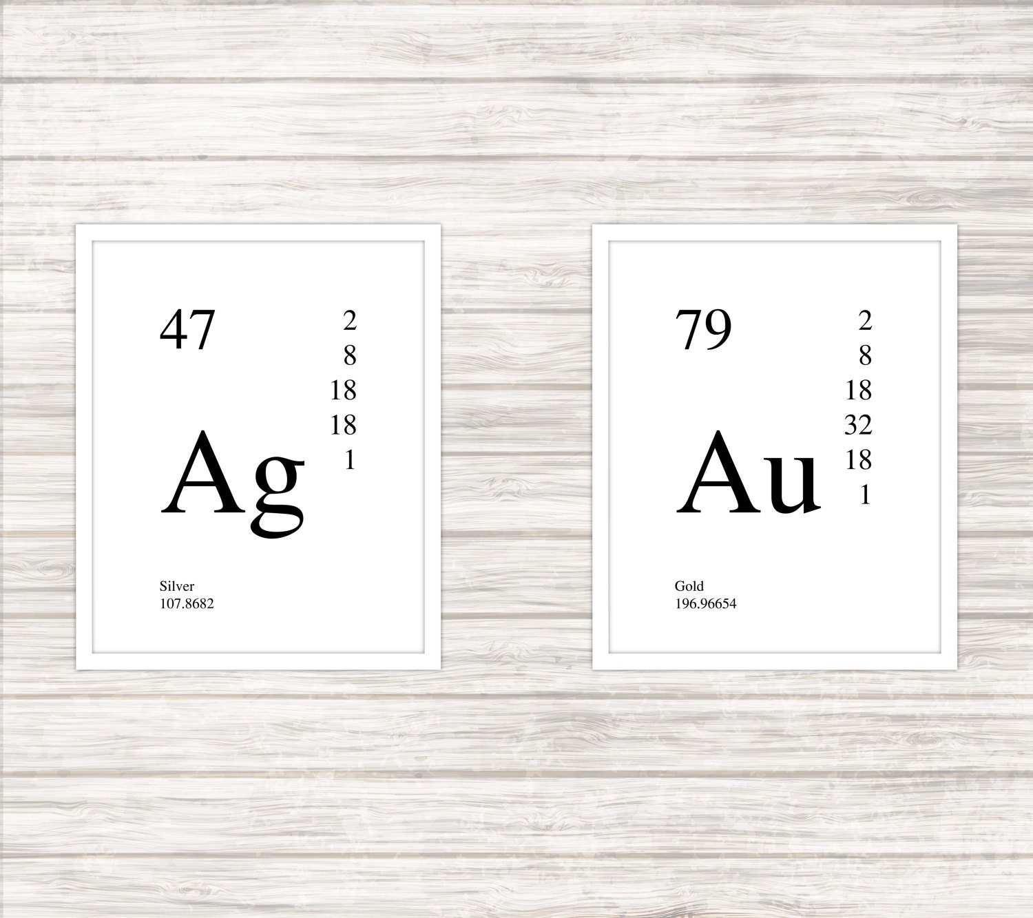 Au silver periodic table image collections periodic table images periodic table elements silver and gold wall art print zoom gamestrikefo image collections gamestrikefo Image collections