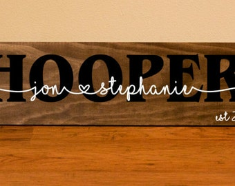 Custom Name Sign Personalized Name