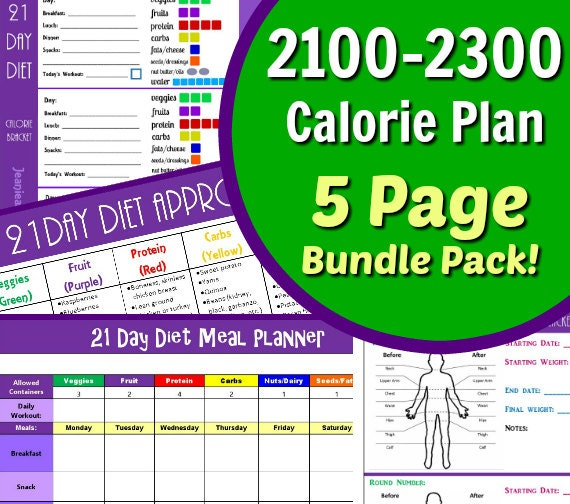 Military diet plan and shopping list