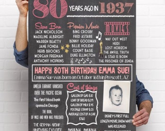 1937- 80th Decor Personalized Birthday Chalkboard Sign with photo ***Digital File*** - DIY PRINTING