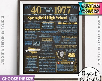 40th Reunion 1977 Poster Sign, 40 Years Ago USA, Graduated in 1977 40th Reunion Decor 40th Poster, Chalkboard Style Digital Printable File
