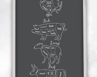 Diagram of Cut Carcasses Chicken, Pig, Cow and Lamb , Dining Room Wall Art, Kitchen and Butcher's Print shop