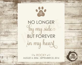 PRINTABLE Personalized Pet Memorial Art | Pet Memorial Print | Loss of a Pet | Dog Memorial Print | Cat Memorial Print | Rainbow Bridge