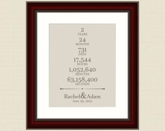 2 Year Anniversary Gift For Her Boyfriend Anniversary Gift Engagement Gift Idea Wedding Gift Ideas 50th Wedding Anniversary Personalized