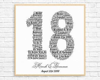 PERSONALIZED 18TH ANNIVERSARY Gift Word Art Printable Unique Anniversary 18