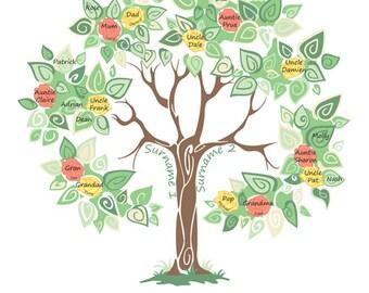 Family Tree - Rose Bloosom